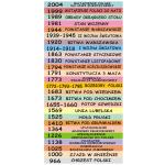 Naklejki na schody do szkoły 130x10cm, wybrane daty historyczne, nr K6