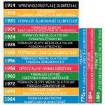 Naklejki samoprzylepne na schody - daty olimpijskie 16 sztuk nr K5