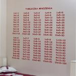 Naklejki welurowe na ścianę Tabliczka mnożenia W4