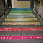 Naklejki o wielkości 150x10 cm do szkoły, jednostki miary na schody nr K18