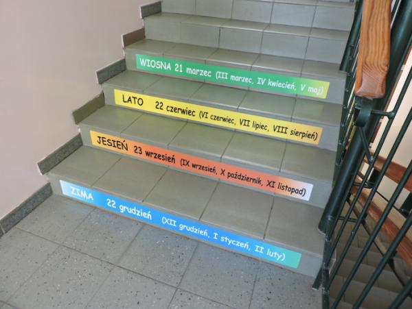 Naklejki do szkoły na schody pory roku K2