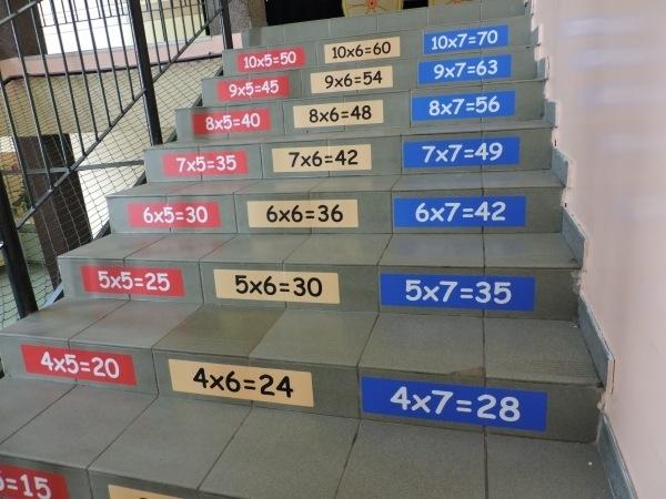 Naklejki na schody tabliczka mnożenia przez 7