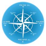 Naklejka na ścianę Róża wiatrów, kierunki geograficzne w języku polskim nr K16