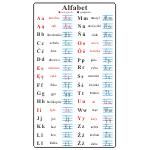 Naklejka na ścianę alfabet z przykładami nr K8