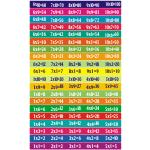 Naklejki na schody Tabliczka mnożenia 128x10cm wszystkie działania nr K20