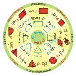 Naklejka podłogowa matematyczne koło, figury geometryczne nr K27