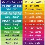 Naklejki na schody 120x10 cm język niemiecki, liczby i pytajniki nr K6